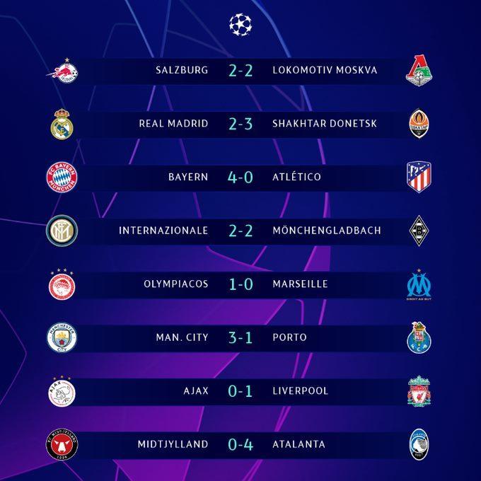 Bayern thắng 4 sao trước Atletico Madrid Real Madrid thua sốc trận ra quân Champions League